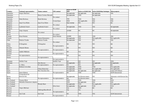 SCAR XXX WP27a: Standing Committee on Antarctic Geographic Information (SC-AGI) Members Activity