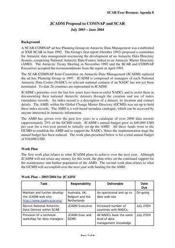 SCAR XXVIII 18b: JCADM Proposal to COMNAP and SCAR