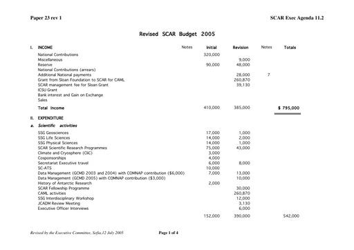 SCAR EXCOM 2005 23: Budget for 2005