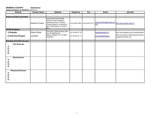 Switzerland National Report 2012-13
