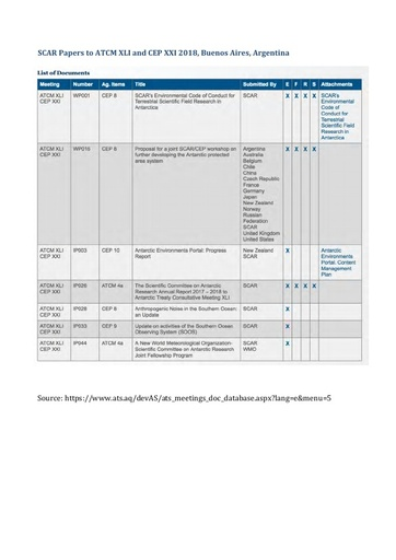 Overview of SCAR Papers Submitted to ATCM XLI and CEP XXI 2018
