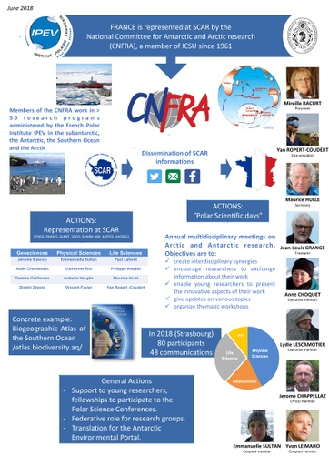 French National Committee for Antarctic and Arctic Research (CNFRA) Poster 2018