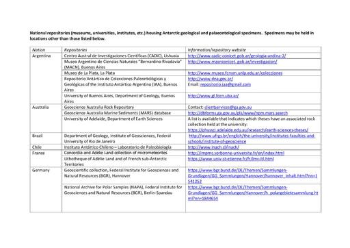 List of National Geosciences Repositories